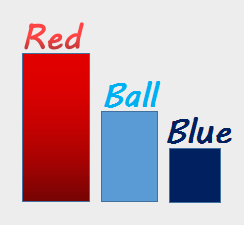 RED . BALL . BLUE